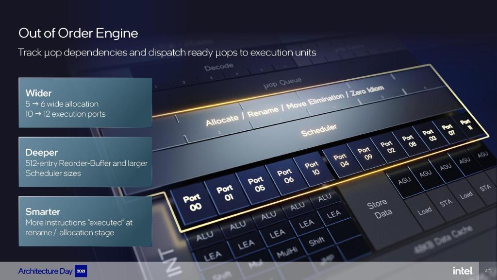 Intel 12th Generation Core Alder Lake