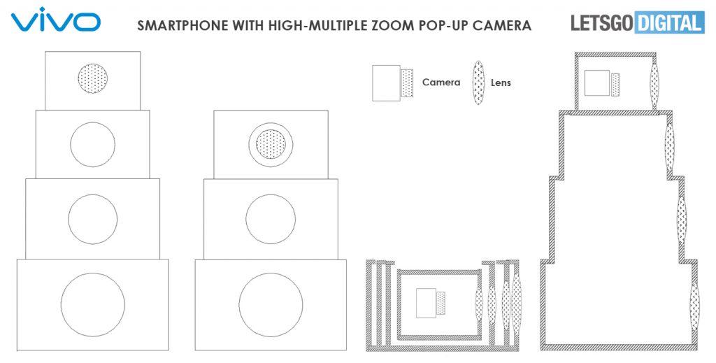 Vivo Superzoom Pop-up Camera Patent