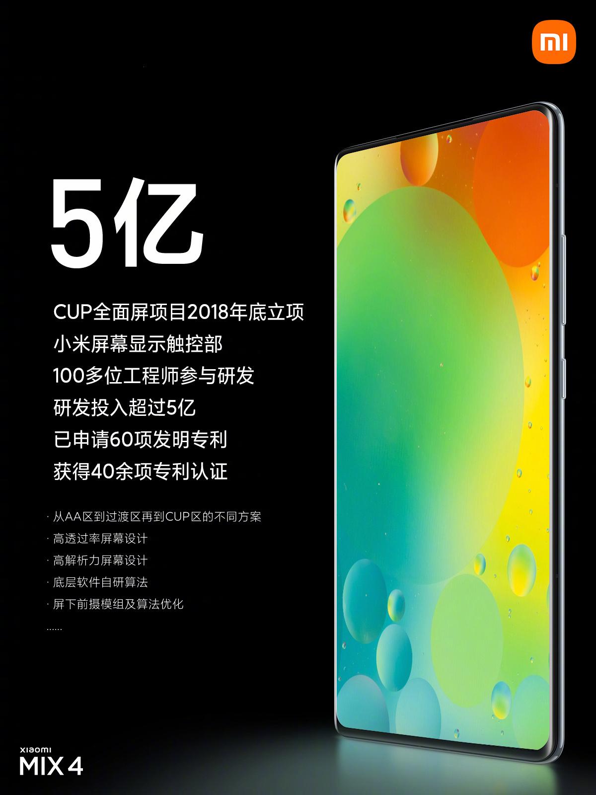 Xiaomi Mix 4 Display