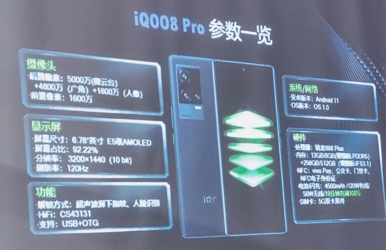 iQOO 8 Pro Full Specifications