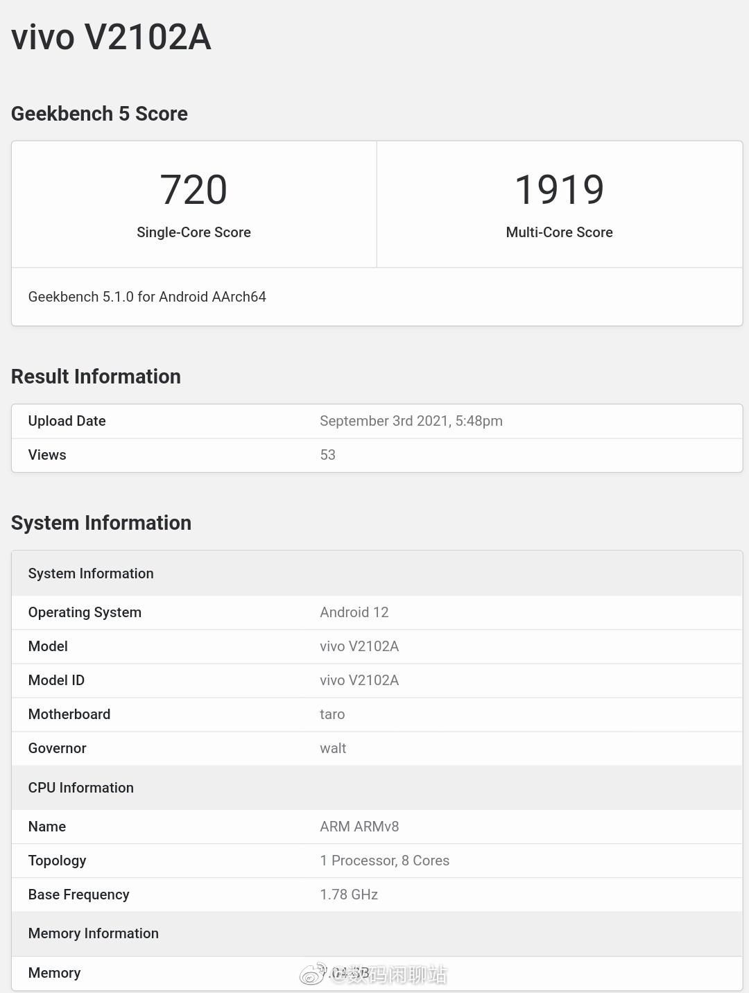 Vivo V2102A running Snapdragon 898 Geekbench Test