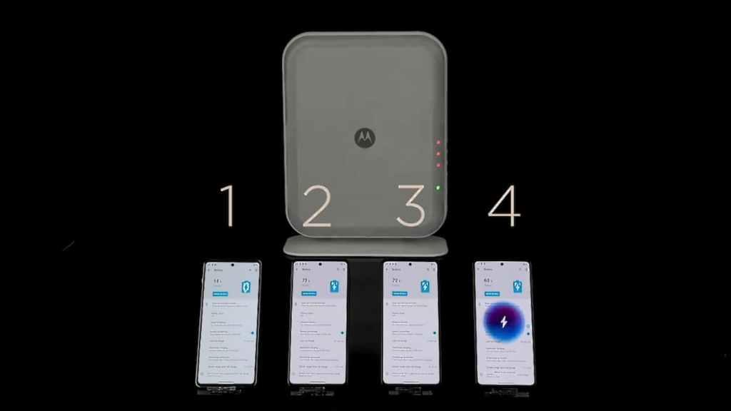New Generation of Motorola Space Charging Technology