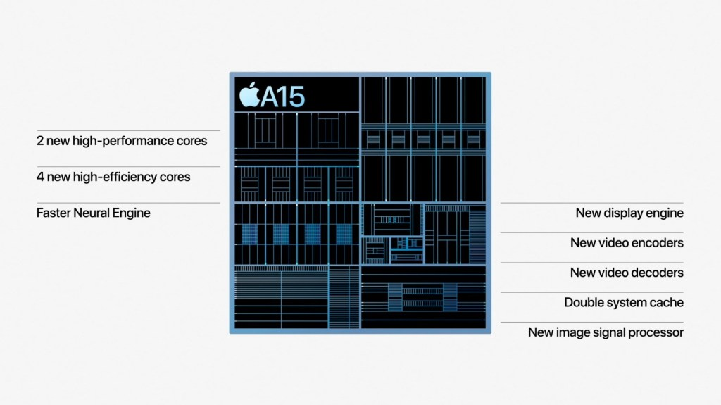 Apple A15 Bionic features