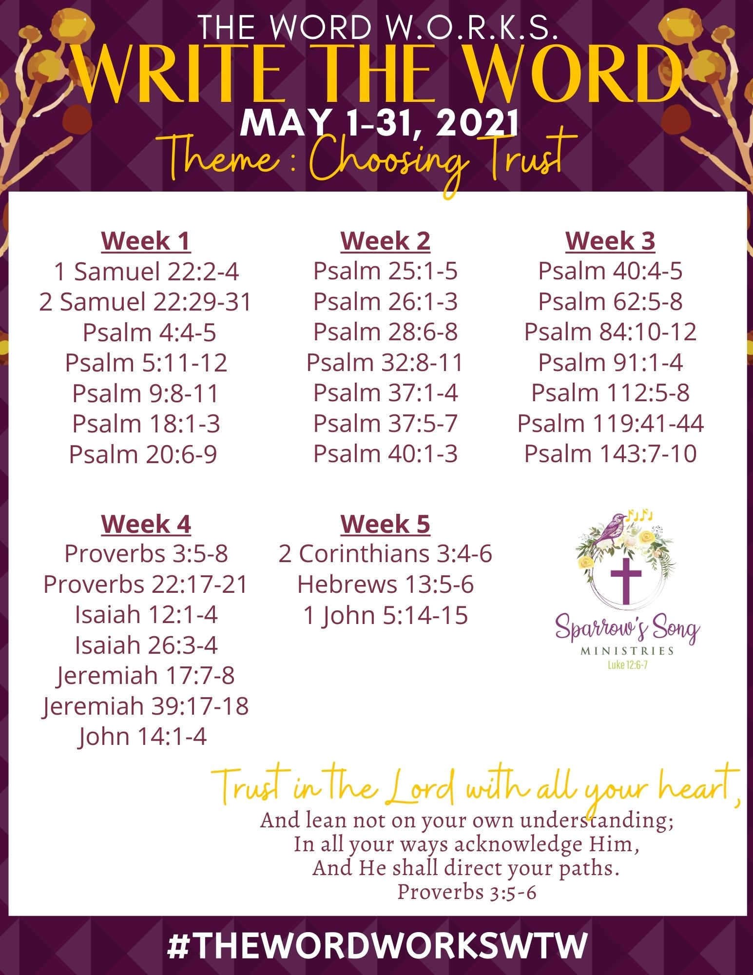 Write the Word-May 12, Choosing Trust