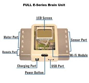 The brain (processing unit) of the Avishkaar Robotics kit