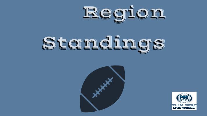 Region Standings 2