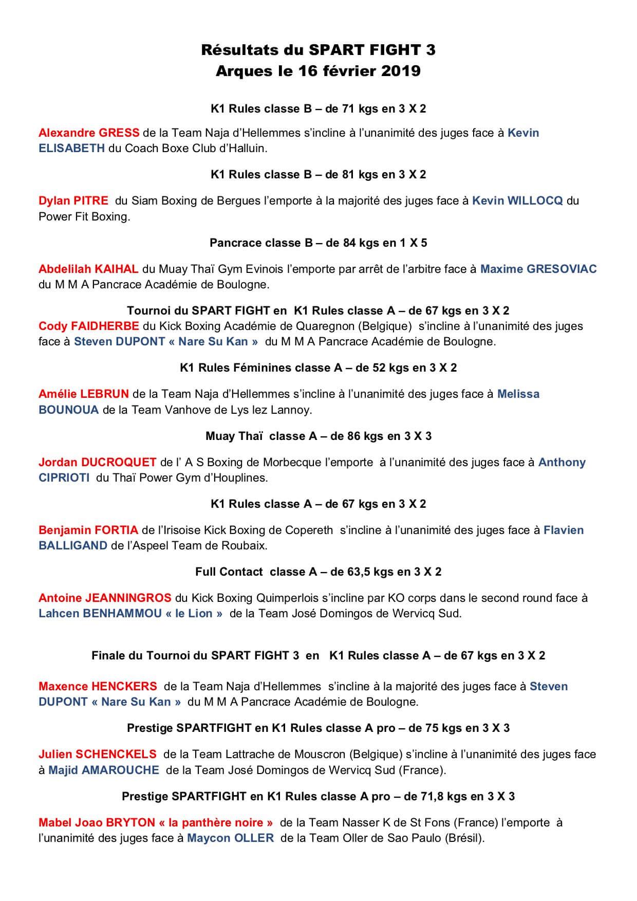 Spart'Fight 3, les résultats