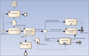 BPMN 20 Business Process Toolbox Pages | Enterprise