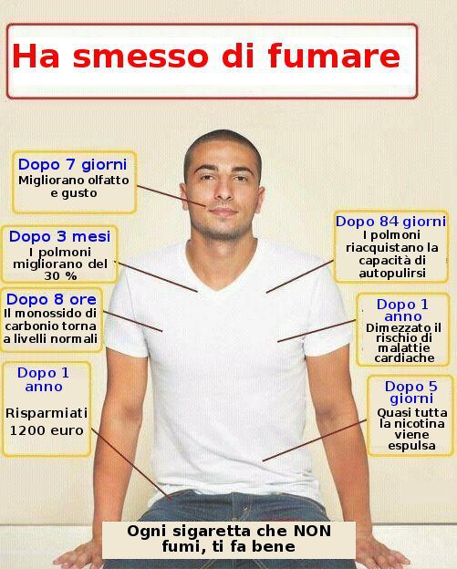 Smettere di fumare, questo test italiano trova la strategia migliore per ognuno di noi