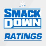 WWE: Ascolti Friday Night Smackdown 24-04-2020