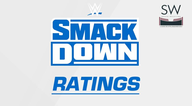 WWE: Ascolti Friday Night Smackdown 10-07-2020