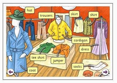 Përshkruaj rrobat e një personi në anglisht. Përshkrimi i rrobave ...