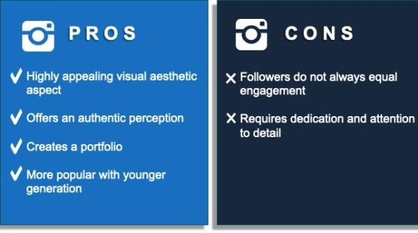 This graphic shows the props and cons of using Instagram for social media marketing.