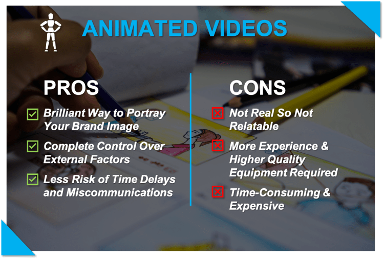 This image lists the pros and cons of using animated videos for video marketing.