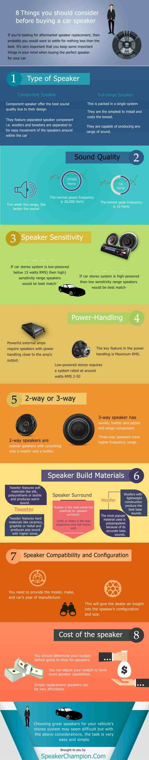 8 Things you should consider before buying a car speaker - with infographic
