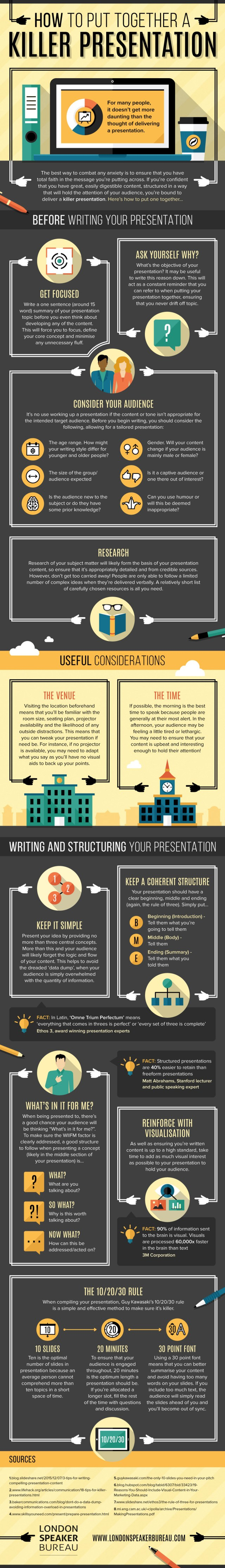 killer presentation infographic