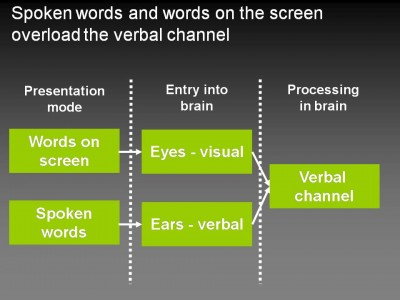 words-are-verbal