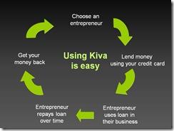 Kiva flowchart