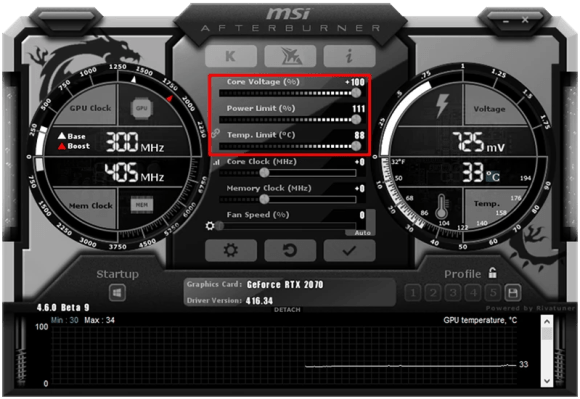 MSI Afterburner: Core voltage, Power limit, and Temperature limit.
