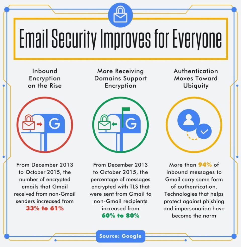 gmail graphic