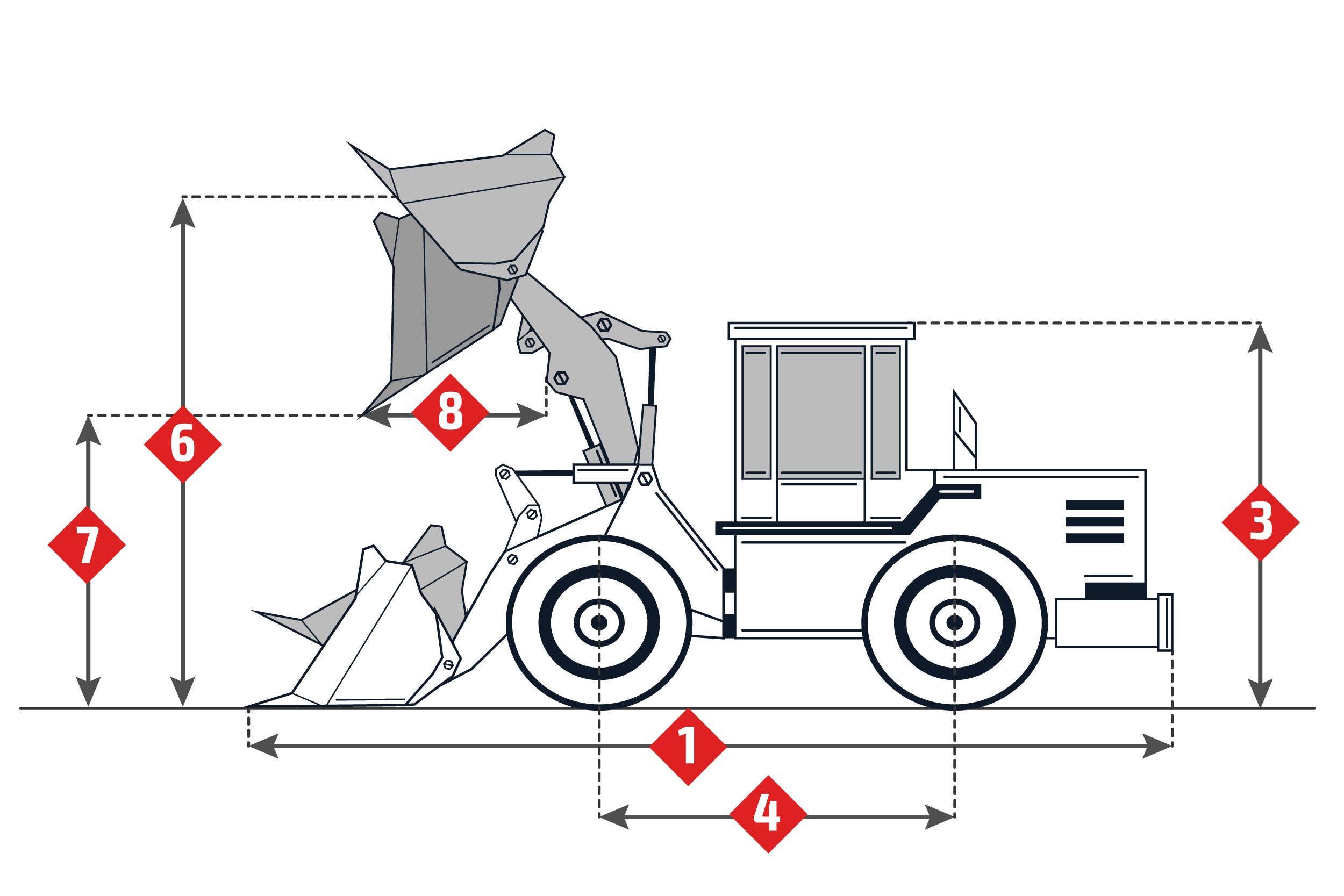 Caterpillar 910e Specifications Wheel Mounted Loader