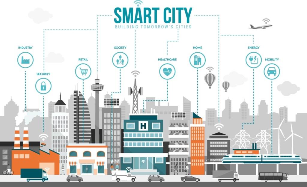 smart_city