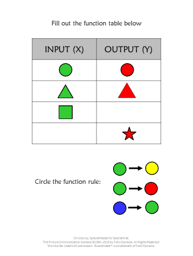 Function table with colors