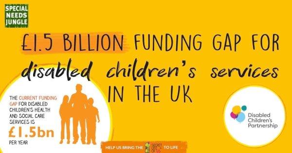 Title image: 1.5 billion funding gap disabled childrens services UK