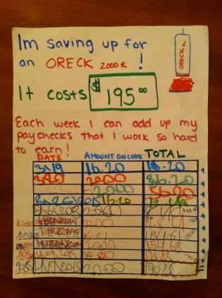 Max's savings chart