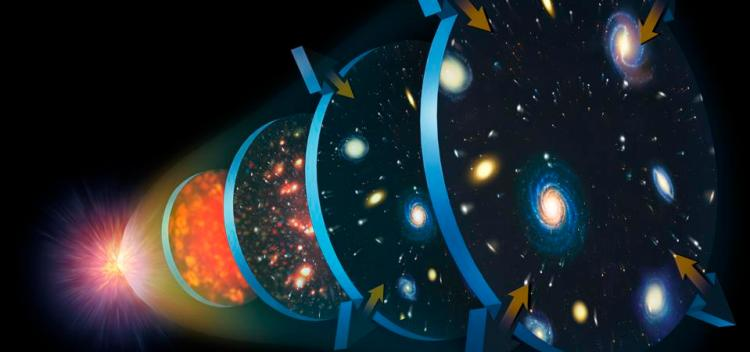 Big Bang Teorisi Nedir? Evren Nasıl Oluştu? wikikultur.com