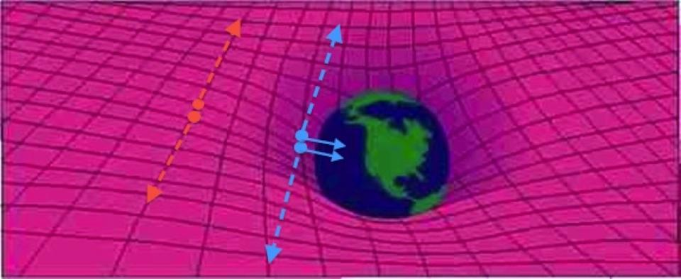How photons gain energy when they fall in a gravitational field.