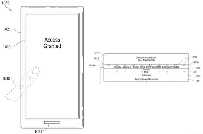 iPhone Touch ID, iPhone 12 Touch ID, iPhone 11 Face ID, iPhone fingerprint sensor,