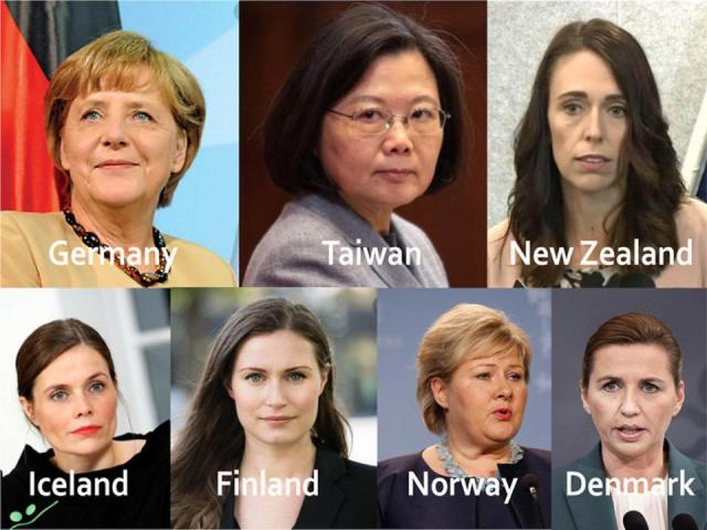 Seven countries' female leaders effectively managing the coronavirus crisis