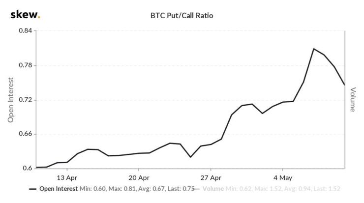 Bitcoin Halving: Experts Think You Should Buy Only If You're 'Hodling' For The Long Haul