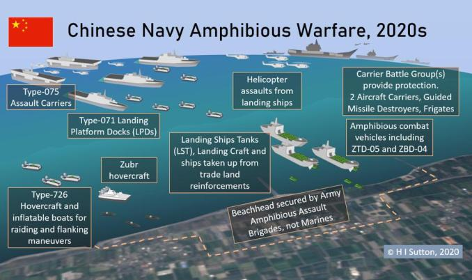 The types of ships which the Chinese Navy (PLAN) may use against Taiwan in the 2020s