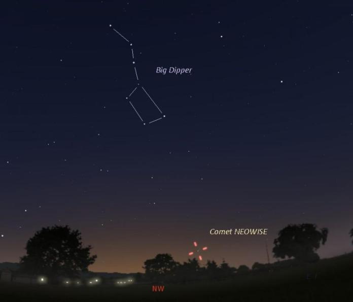 Just above the northwest horizon, the comet NEOWISE appears under the big ladle on July 13.