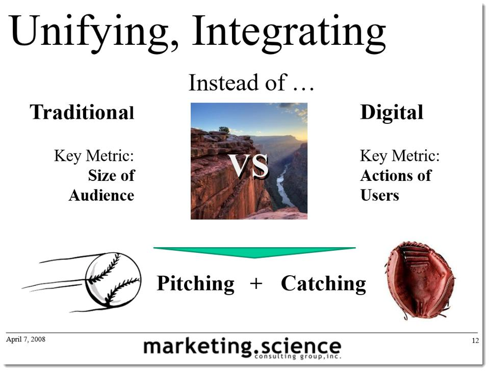 from ″traditional versus digital″ to ″pitching AND catching″