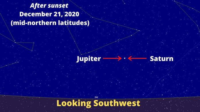 """On Monday, December 21, 2020 the Solar System's two giant planets will shine virtually as one bright point of light in the closest """"Great Conjunction"""" since 1623."""