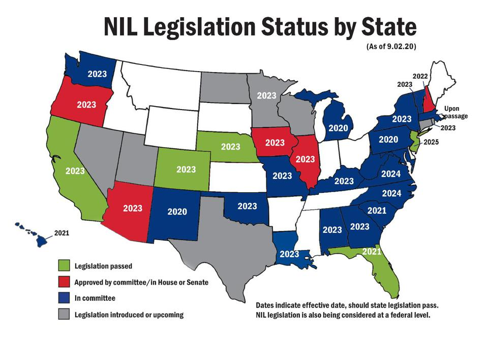 NIL legislation by state