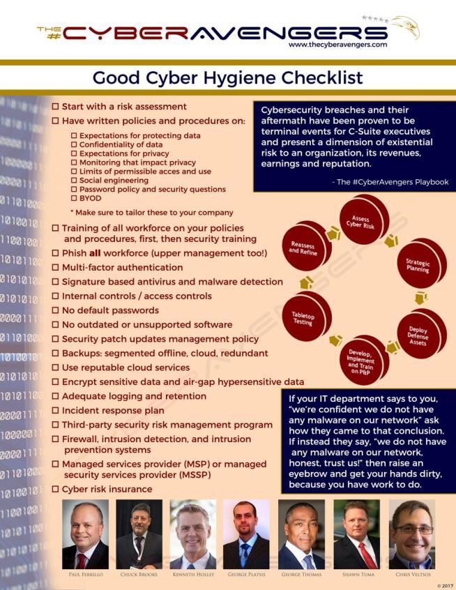 Lista de verificação de boa higiene cibernética