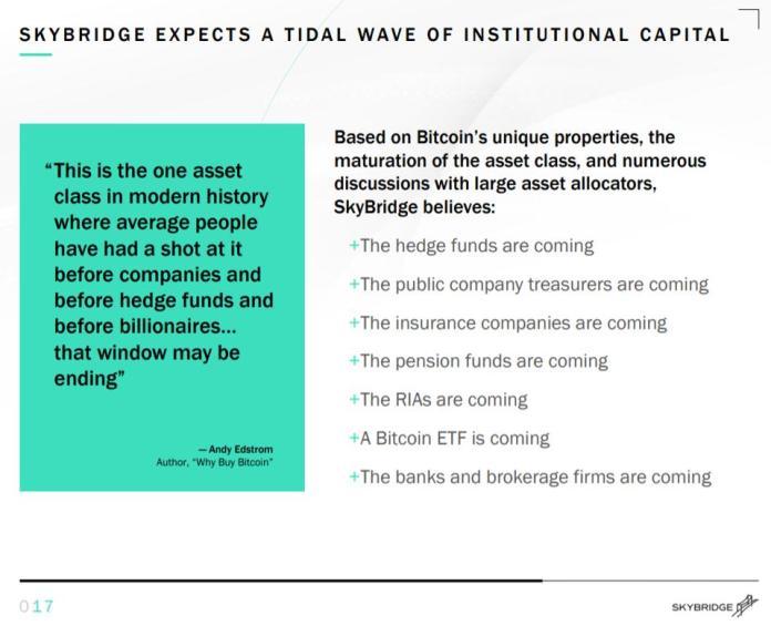 bitcoin, bitcoin price, Anthony Scaramucci, Donald Trump, Skybridge, image