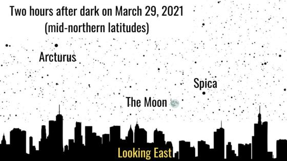 Monday, March 29, 2021: Moon and Spica.