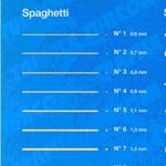 Pasta Dies Catalog V