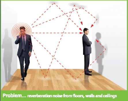 Hush Acoustics: Resolving reverberation noise within buildings