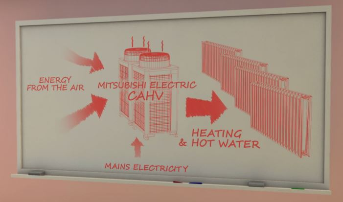 Animation highlights renewable heating potential for commercial buildings