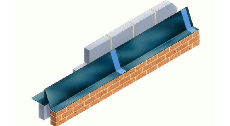 Rise and Fall Cavity Barriers Turn a Problem into a Solution