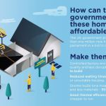 Supporting affordable housing with modular construction