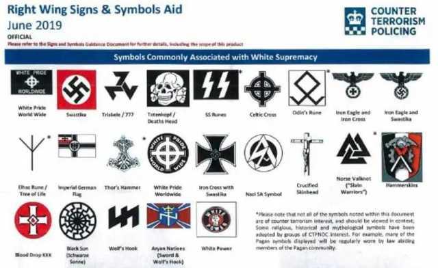 Британські поліціянти внесли тризуб до символів тероризму