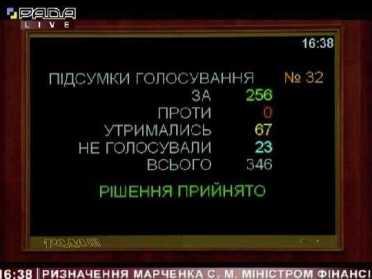 Сергій Марченко став очільником Мінфіну