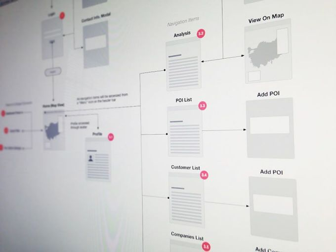 A Collection of Inspiring Sitemaps and User Flow Maps Sitemap for IntelliMap by AveA by John Menard